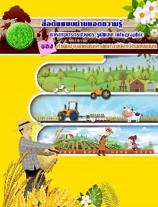 สื่อต้นแบบถ่ายถอดความรู้การเกษตรครบวงจร รูปแบบ infographic ของสำนักงานเกษตรและสหกรณ์จังหวัดนครนายก